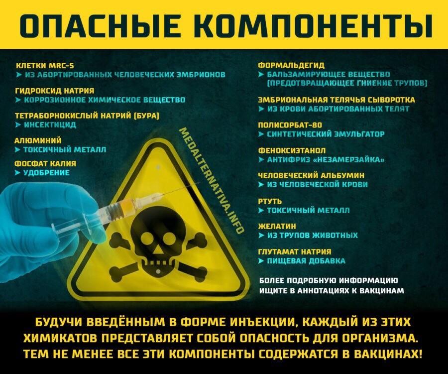 Вакцинні інгредієнти